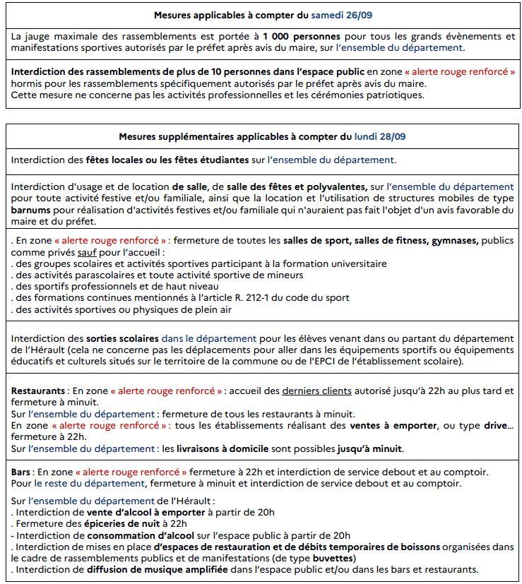 http://www.herault.gouv.fr/var/ide_site/storage/images/media/images/mesures3/237565-1-fre-FR/mesures.jpg